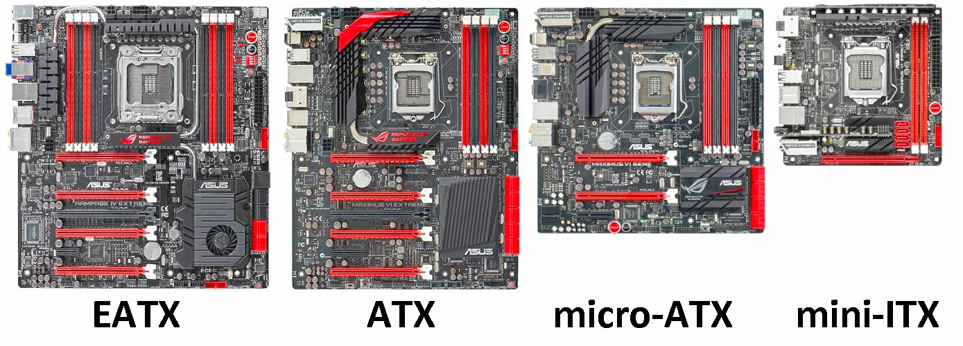 How to Build a PC - Motherboard Selection