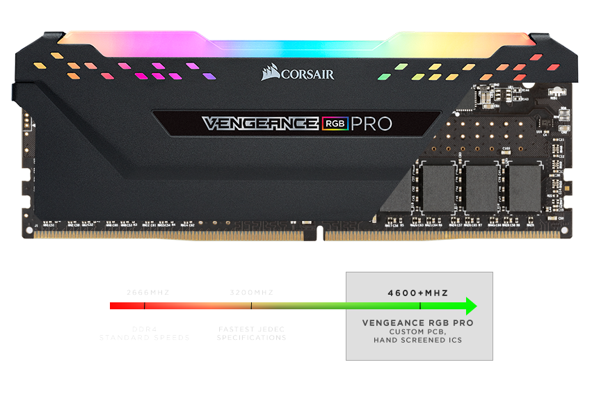 VENGEANCE® RGB PRO 32GB (4 x 8GB) DDR4 DRAM 3600MHz C18