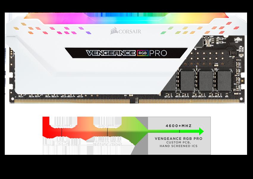Corsair VENGEANCE RGB PRO 16GB (2 x 8GB) DDR4 DRAM 3200MHz C16 Memory Kit — White - CMW16GX4M2C3200C16W 8